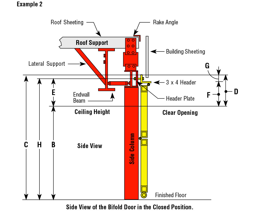Schweiss Doors Steel Building Details Commercial