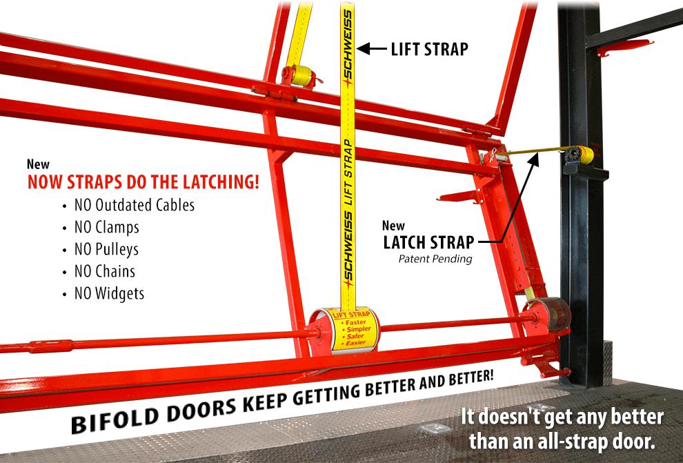 Bifold Doors Hangar Doors Hydraulic Doors Schweiss Doors