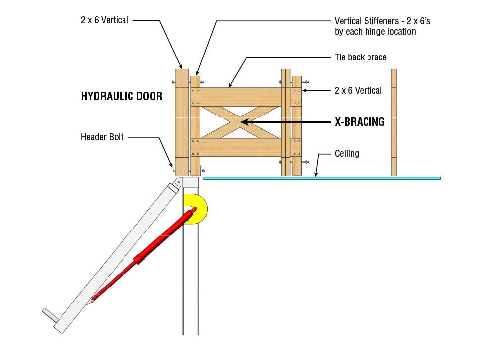 Building Columns Prices Building Door Side Columns
