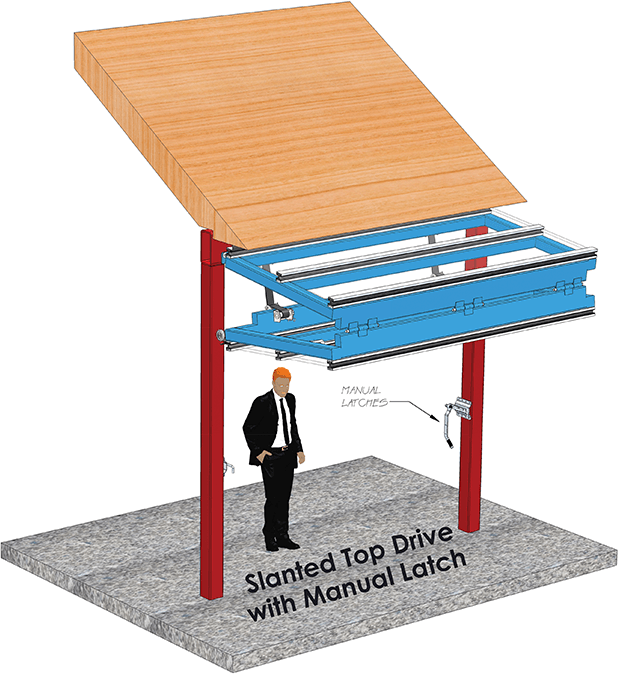 overview of slanted top drive with manual latches