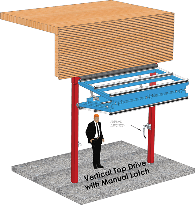 overview of vertical top drive with manual latches