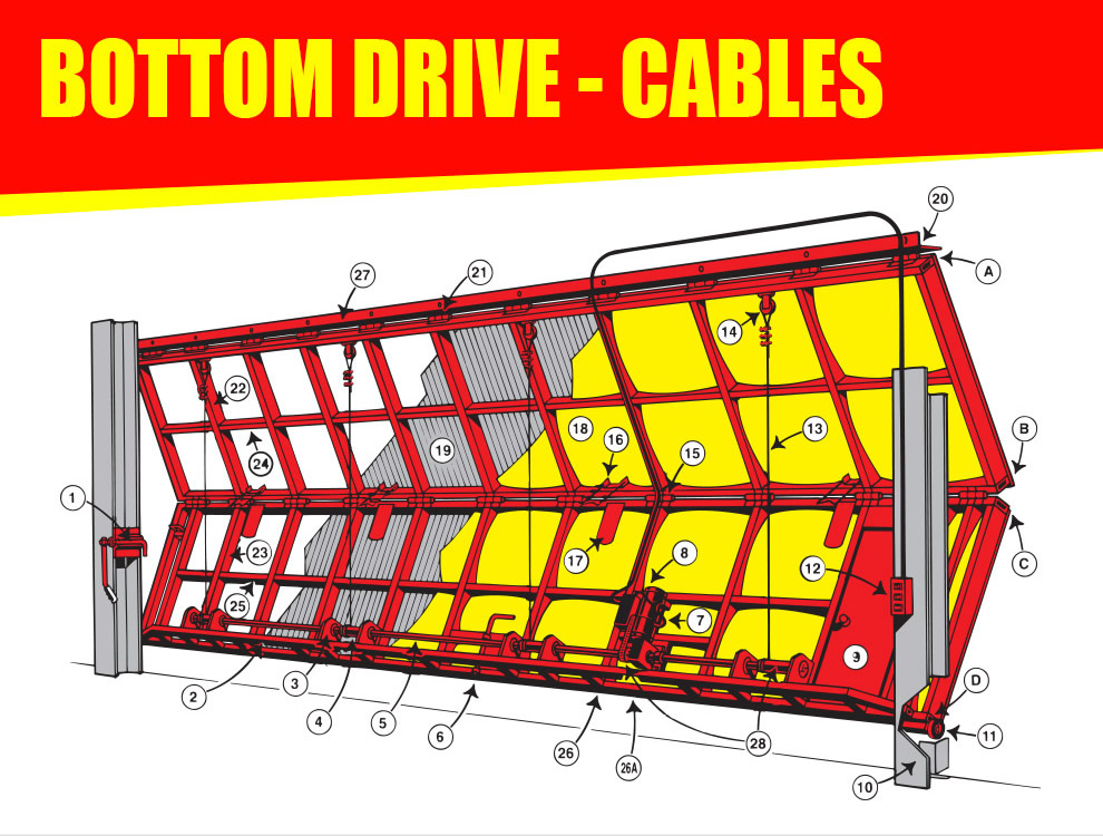 Bottom drive cable doors