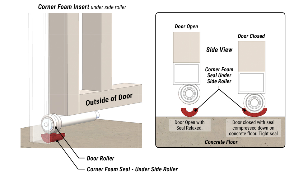 Corner Foam Seal ready Remote Control Doors from Schweiss