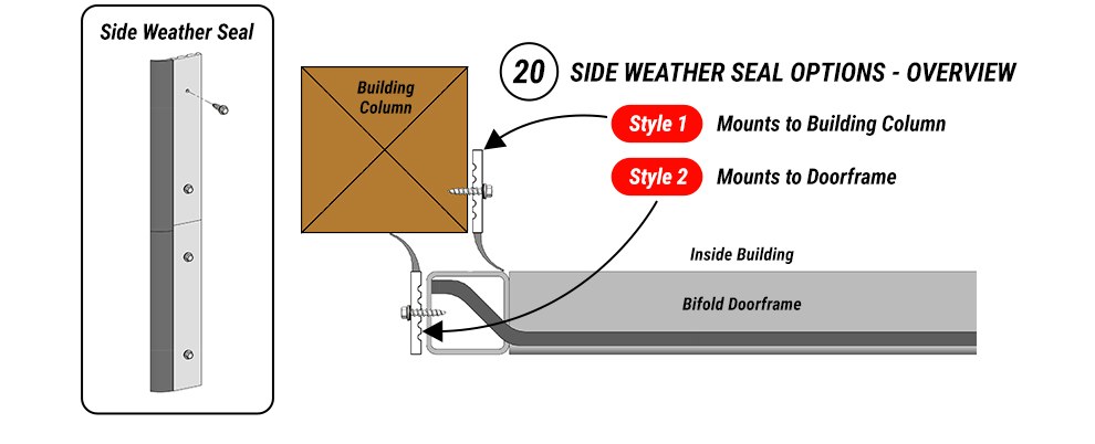 Side Weather Seal available on Schweiss Weathertight Liftstrap Doors