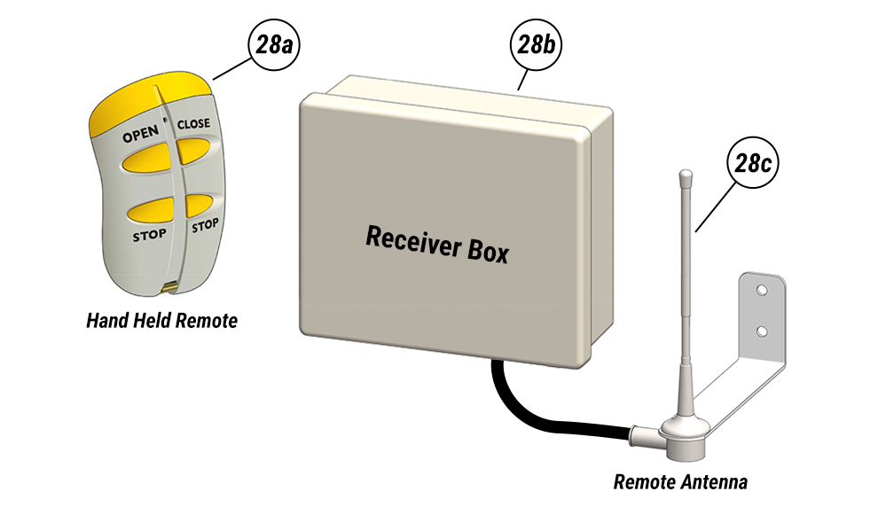 Hand Held Remote and Receiver Box for your Schweiss Container Doors