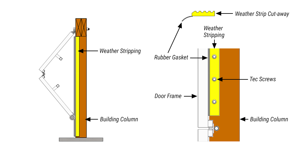 Building Mounted Weather Stripping for your Machine Shed Doors