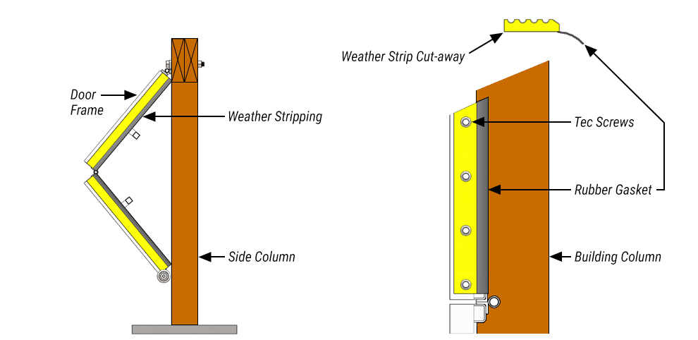 Weather Stripping mounted on the Doorframe ready for your Schweiss Thermal Doors