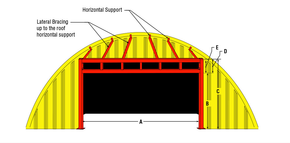 Round Roof Building with Lateral Bracing and Horizontal Support