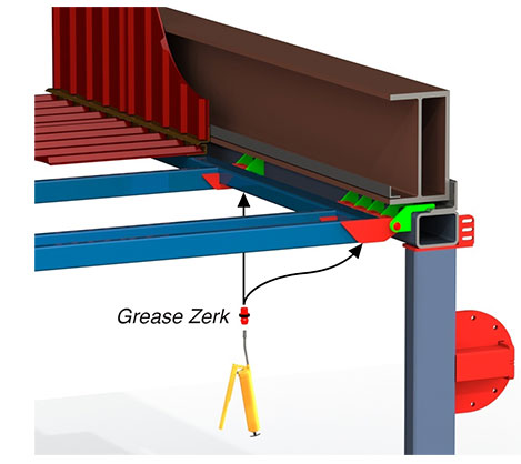 Accessible grease zerks on door hinges - Only from Schweiss