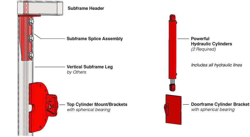 Schweiss Build your Own Door - Hydraulic Assembly and Cylinder