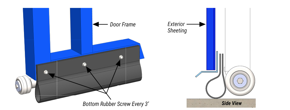 Correct Screw distance for Bottom Rubber Seal