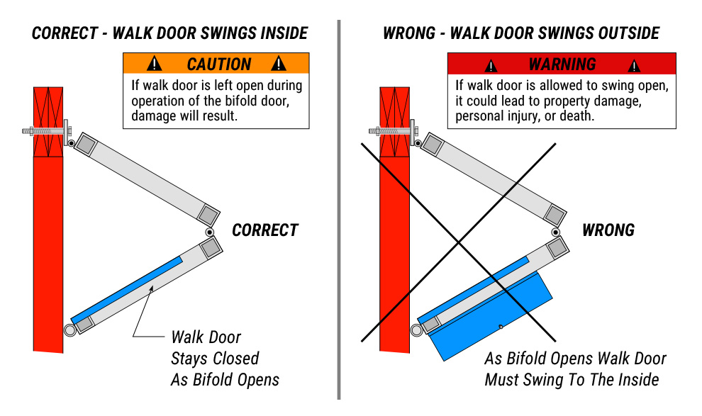 caution! walk door must swing inside