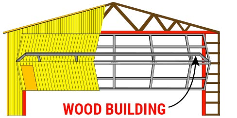 Wood Buildings -