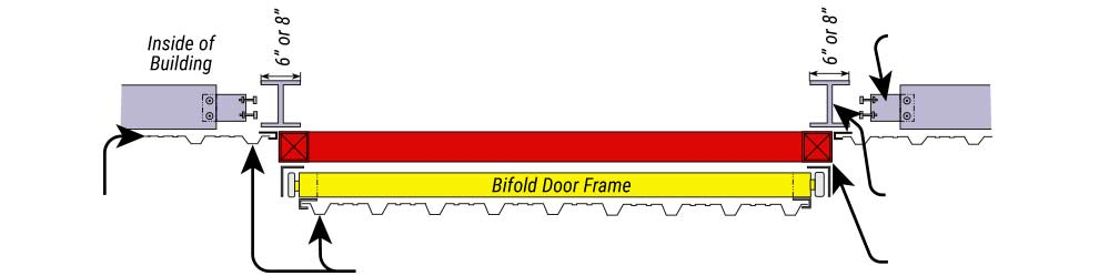 Face mount with Free Standing Header on Bifold Door