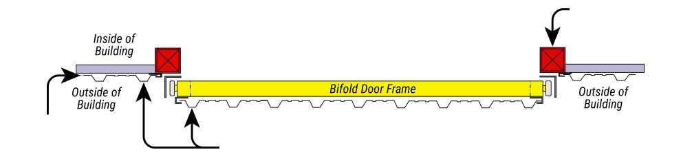 Face Mount Bifold Door on Wood Side Column