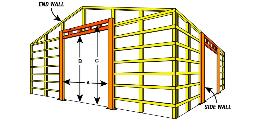 Steel Building Freestanding Header Diagram
