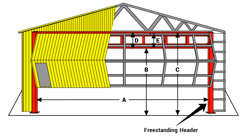 measurements of free standing header on wood building