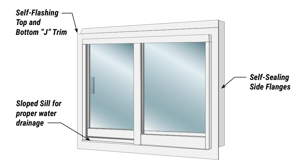 3x4 slider window for schweiss hangar doors