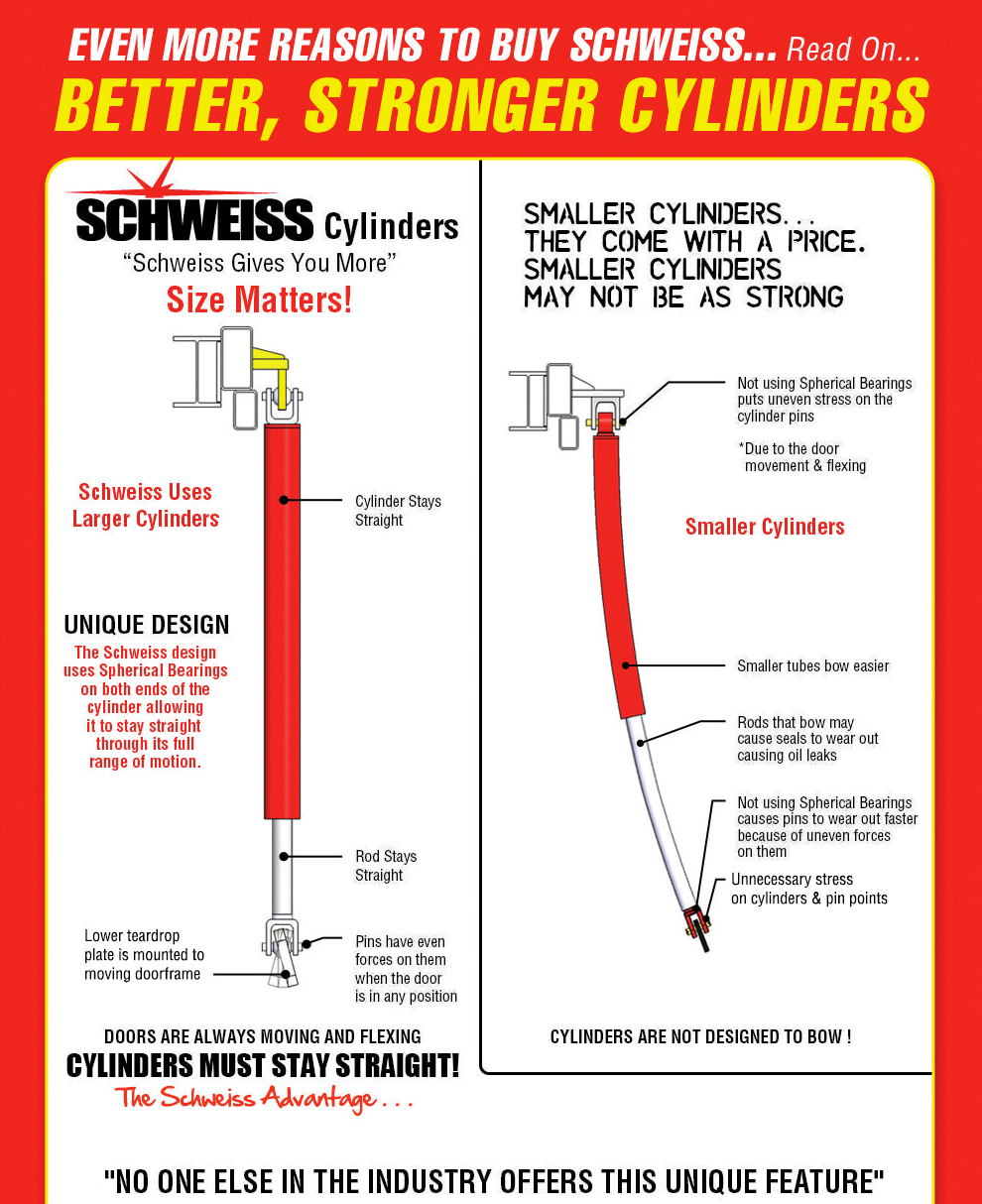 schweiss cylinder design vs other cylinders