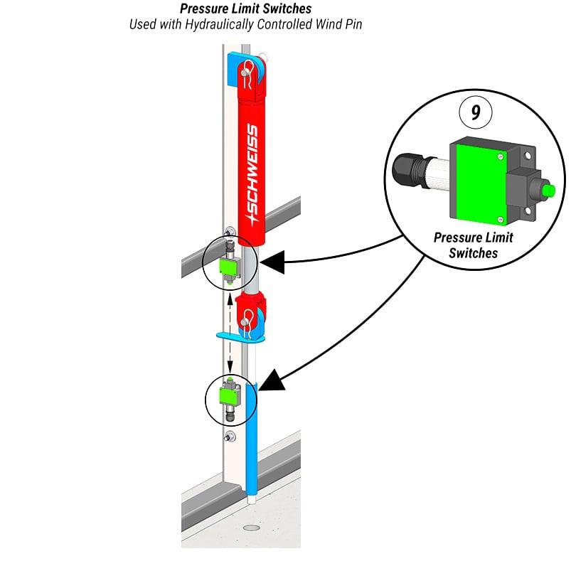 Hangar Door Parts Schweiss Doors Parts Hydraulic Doors Schweiss Doors