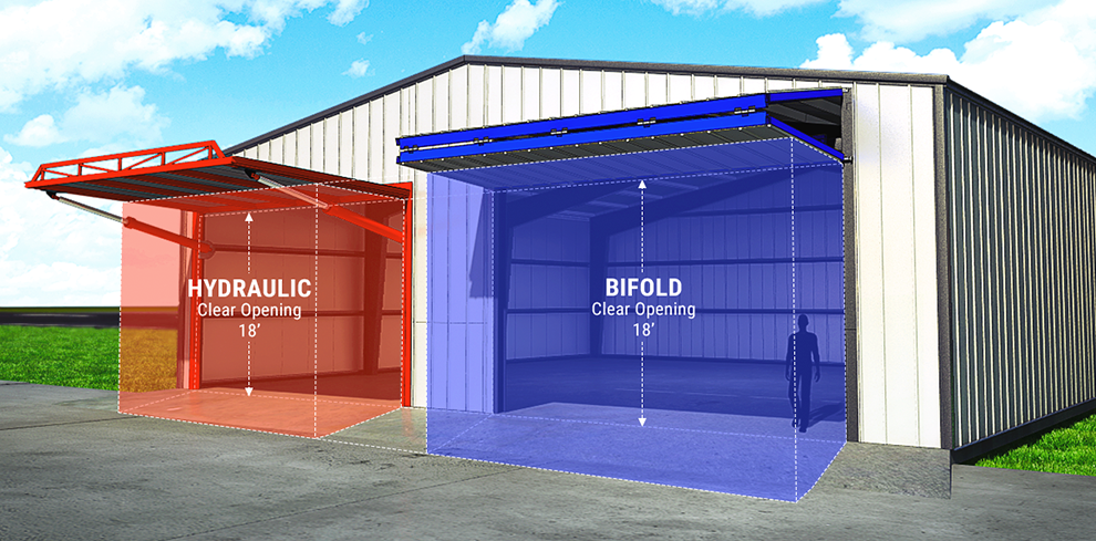 Hydraulic vs. Bifold Clear Opening - Where you hang the door matters