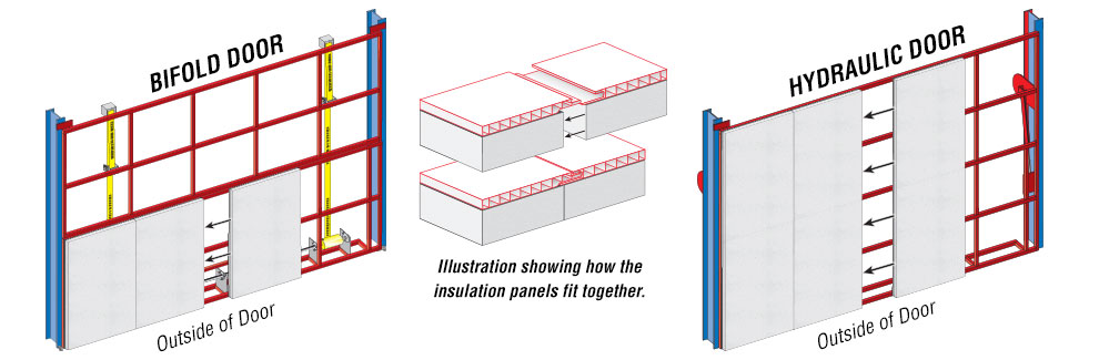 Illustrating how insulation panels fit together.