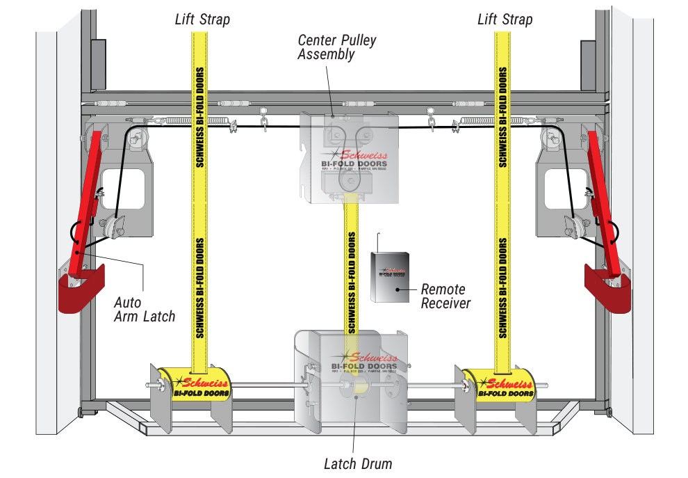 Auto Arm Latch Door Diagram with Callouts