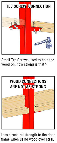 Other Brands -- wood and tec screws
