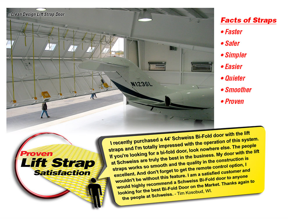 facts about straps
