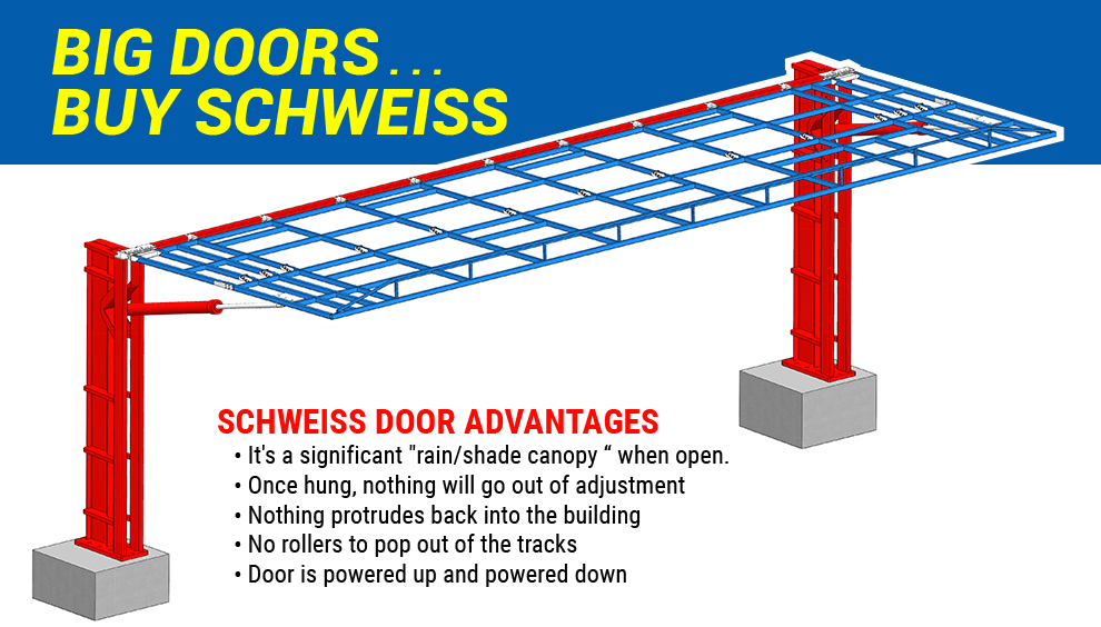 Big Doors . . . BUY SCHWEISS - Schweiss Door Advantages