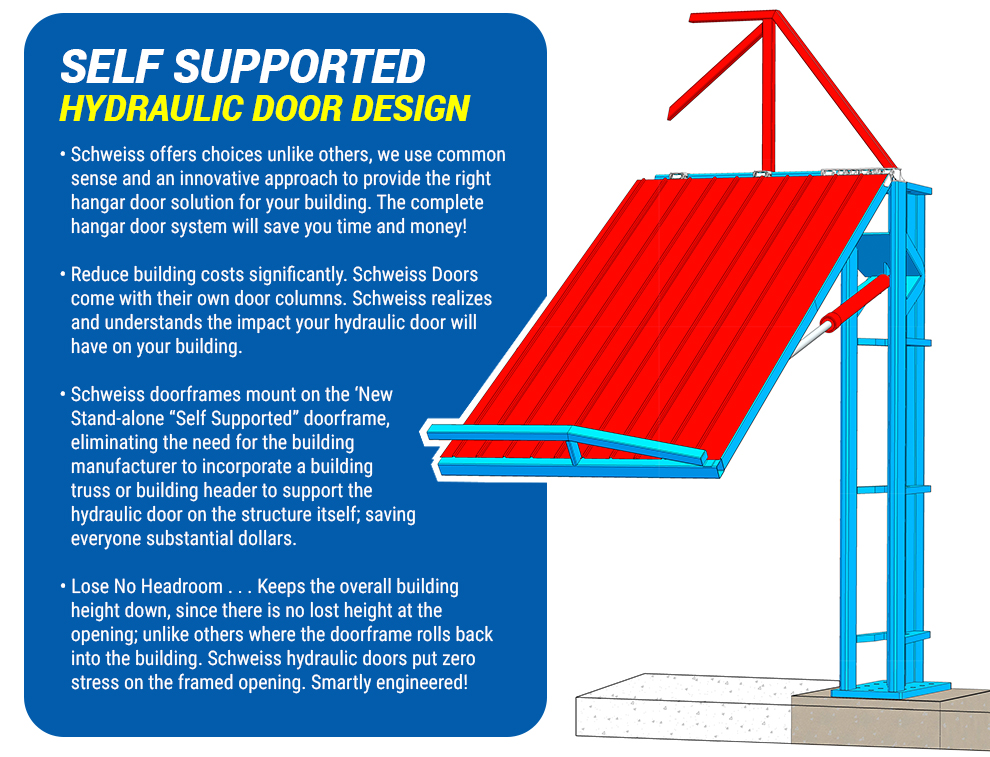Self Supported Hydraulic Door Design