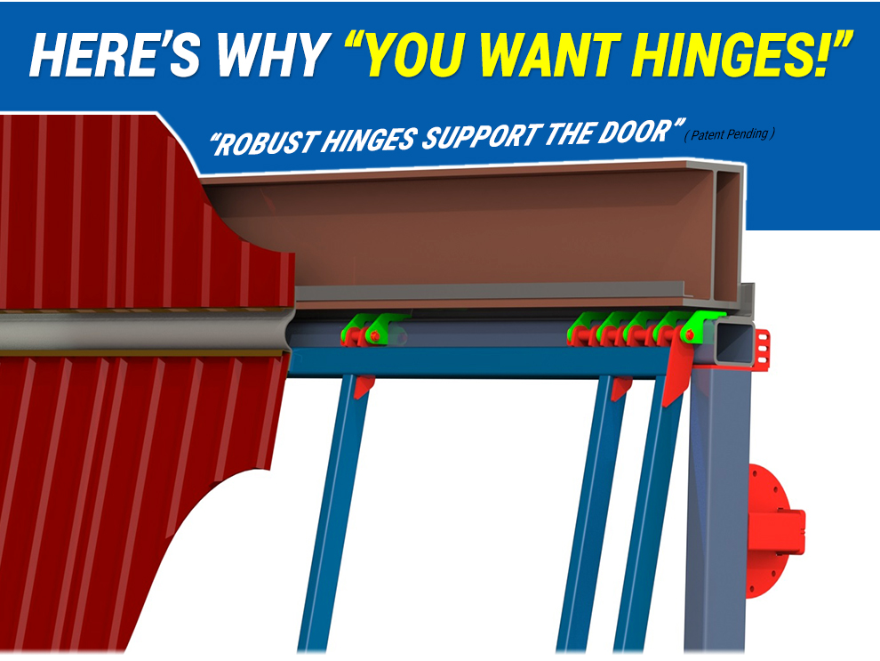 Here's why 'You want Hinges' - 'Robust hinges support the door' (Patent Pending)