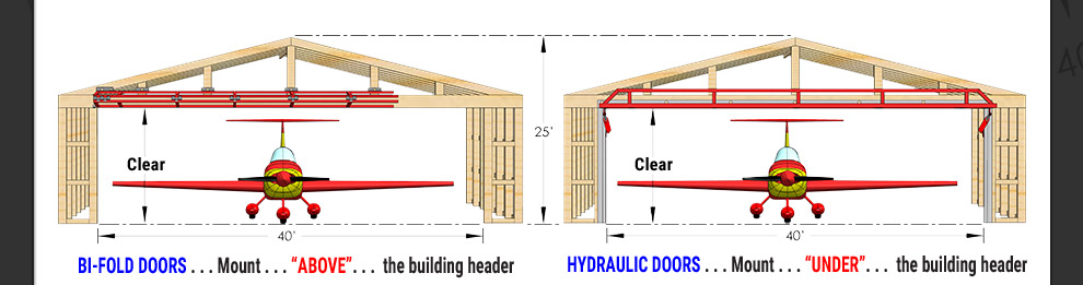 wood doors bifold vs hydraulic