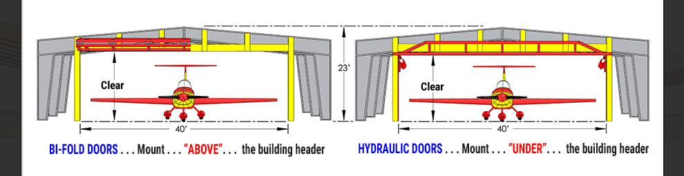 steel doors bifold vs hydraulic
