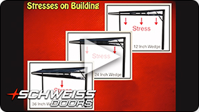 Schweiss understands Bifold Door Wedges