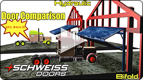 Bifold Vs. Hydraulic Door Parking Comparison
