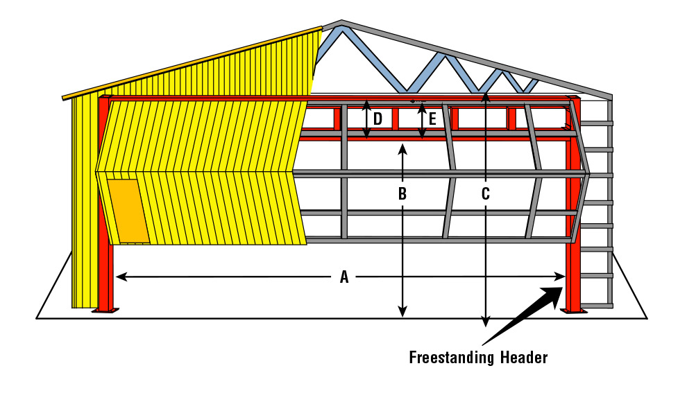 wood building with free standing header