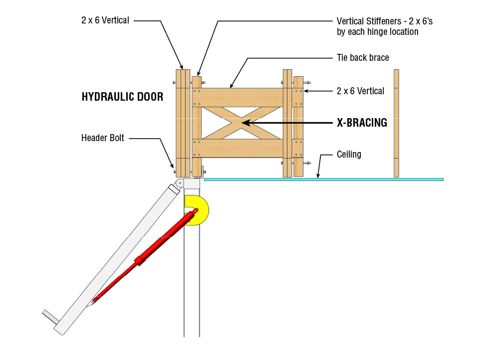 strengthen the endwall of a hydraulic door with x-bracing