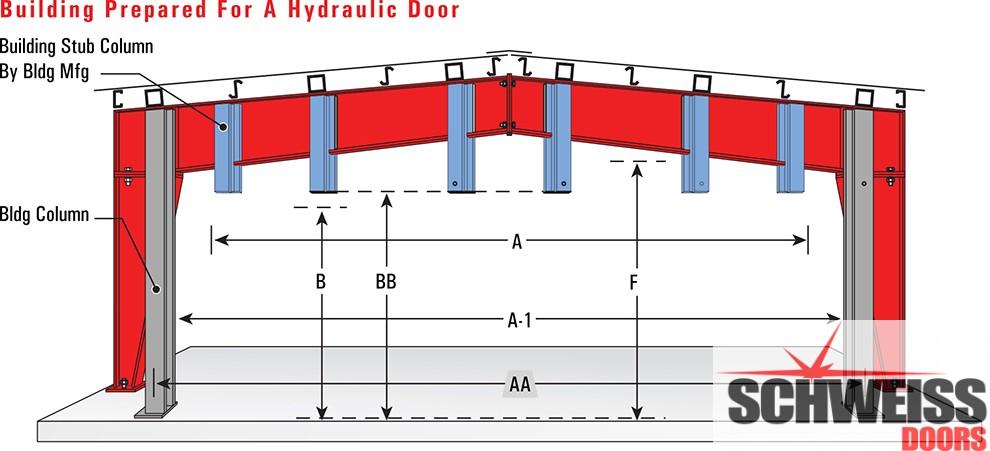 Building preparations for a hydraulic door